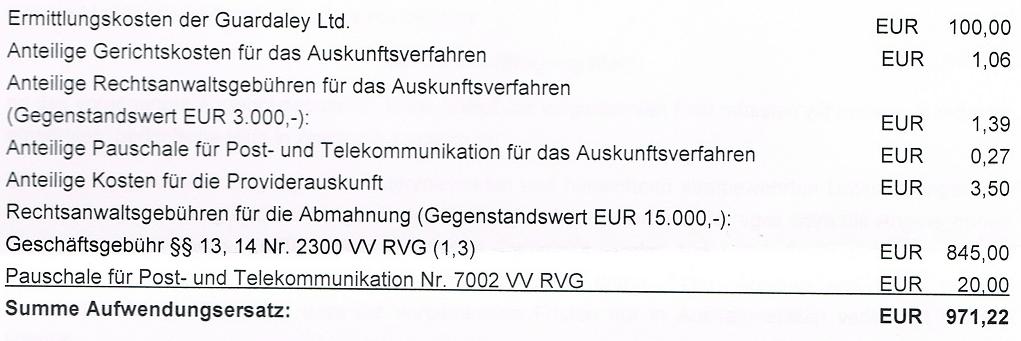 Rechtsanwalt Schwartmann, Mietrecht, Familienrecht, Strafrecht